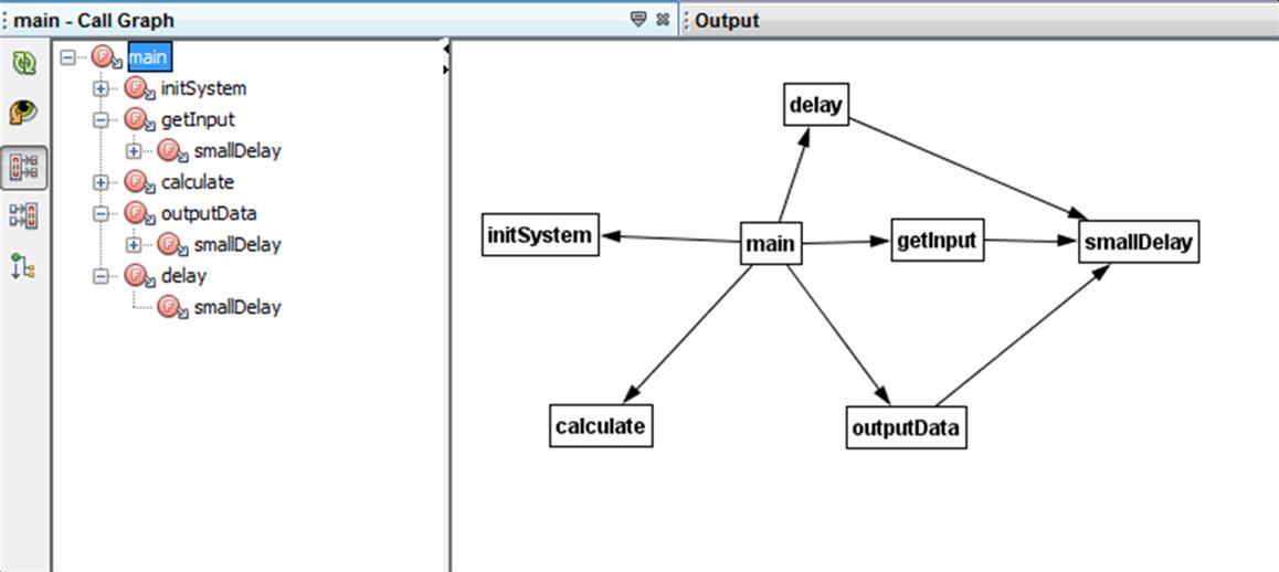RearrangedCallGraph.png