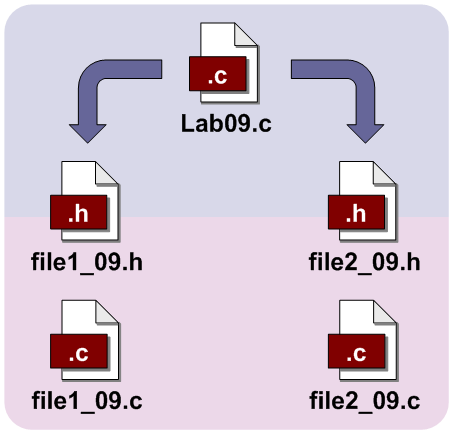 Lab9Tree.png