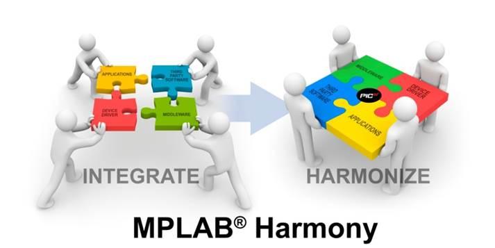 integrate_harmonize.jpg