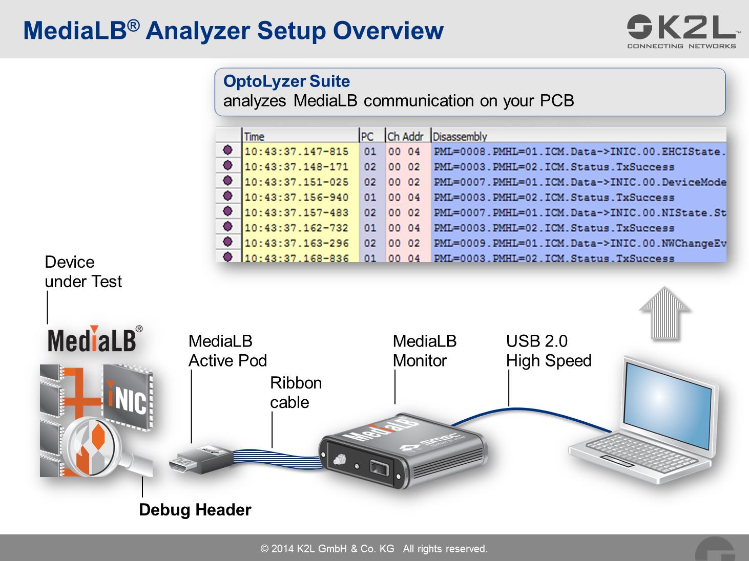 MediaLB-Analyzer-Setup.PNG