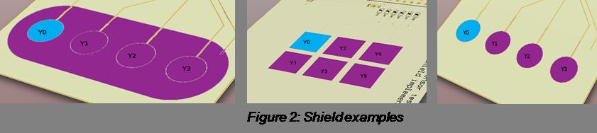 ShieldExamples.png