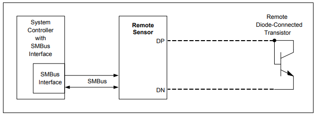 Block-diagram-typical-temp-sensing-system.PNG