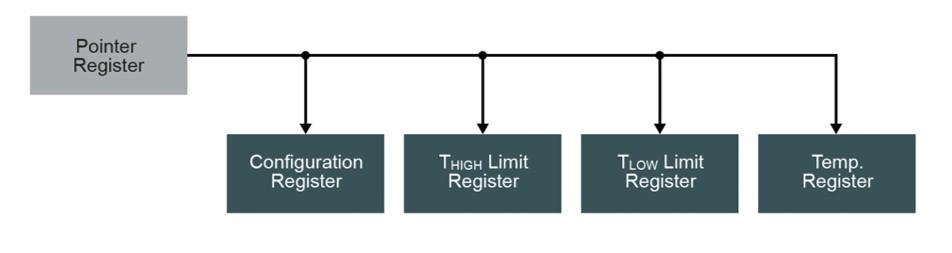 RegistersTempSensor.jpg