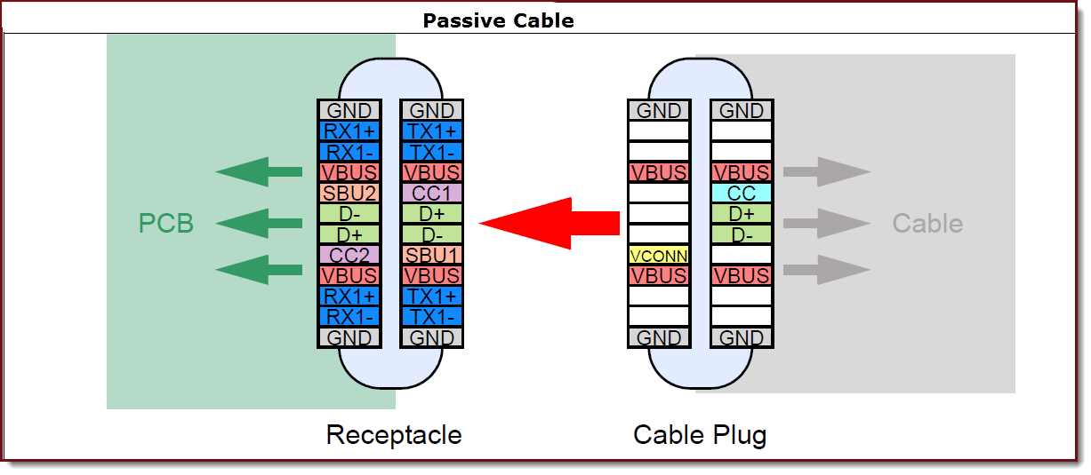 passive-cable.png