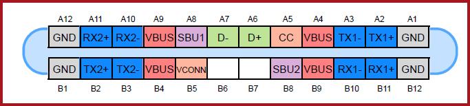 type-c-diagram.png