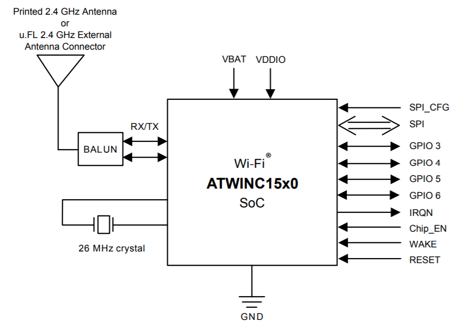 WINC1500BlockDiagram.png