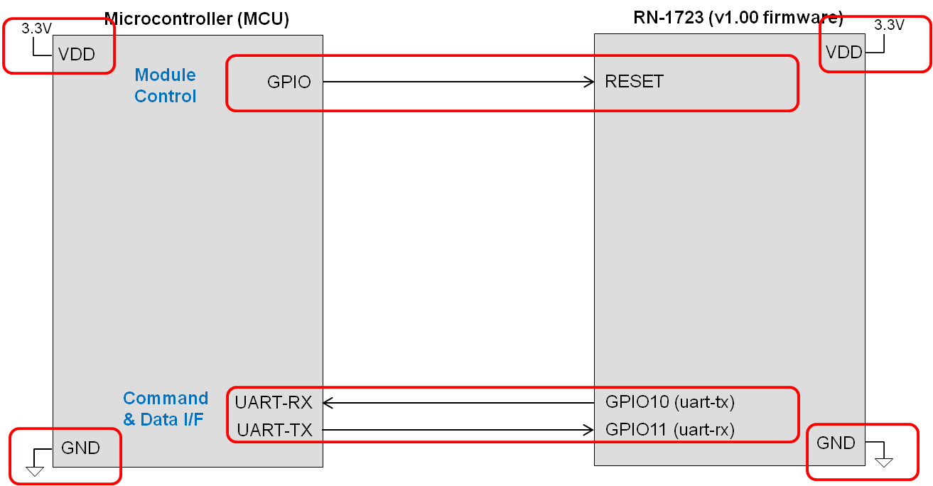 rn1723-mcu-connection-basic-v2.png