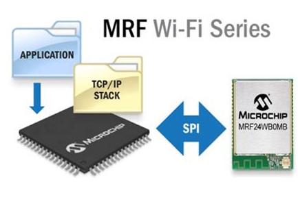 module-series-mrf.png