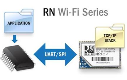 module-series-rn.png