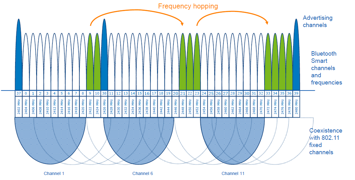 adaptive-frequency-hopping.png