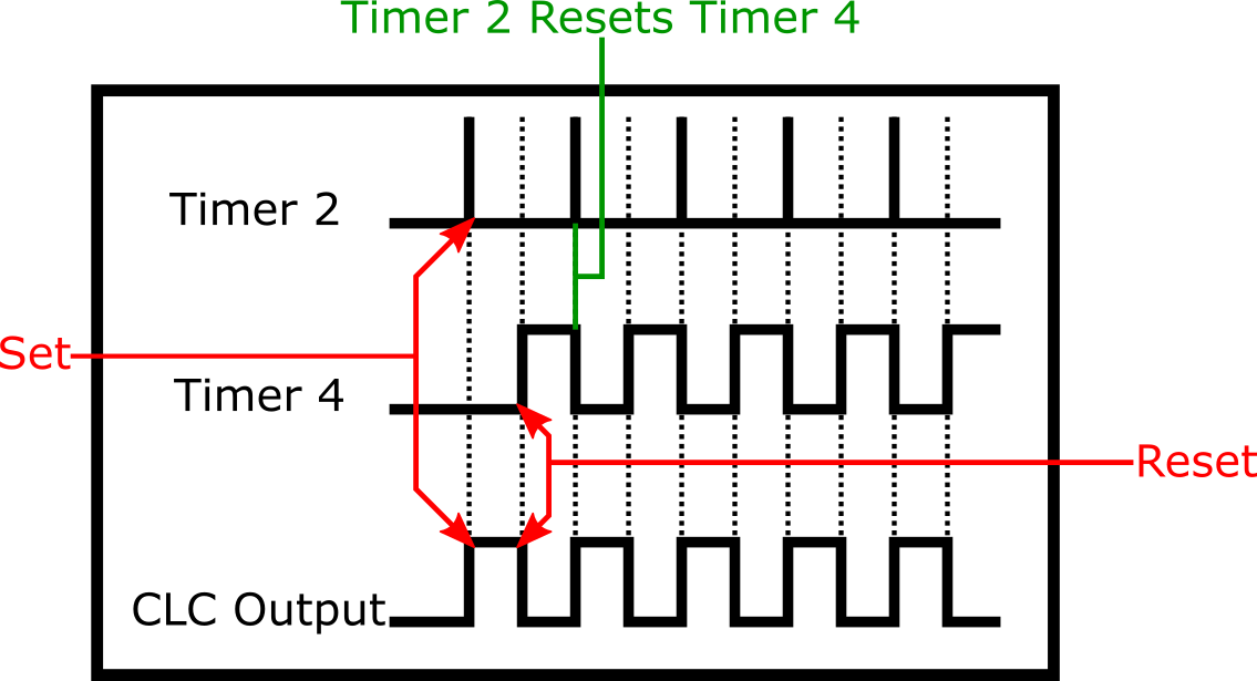 Timing%20Diagram.png